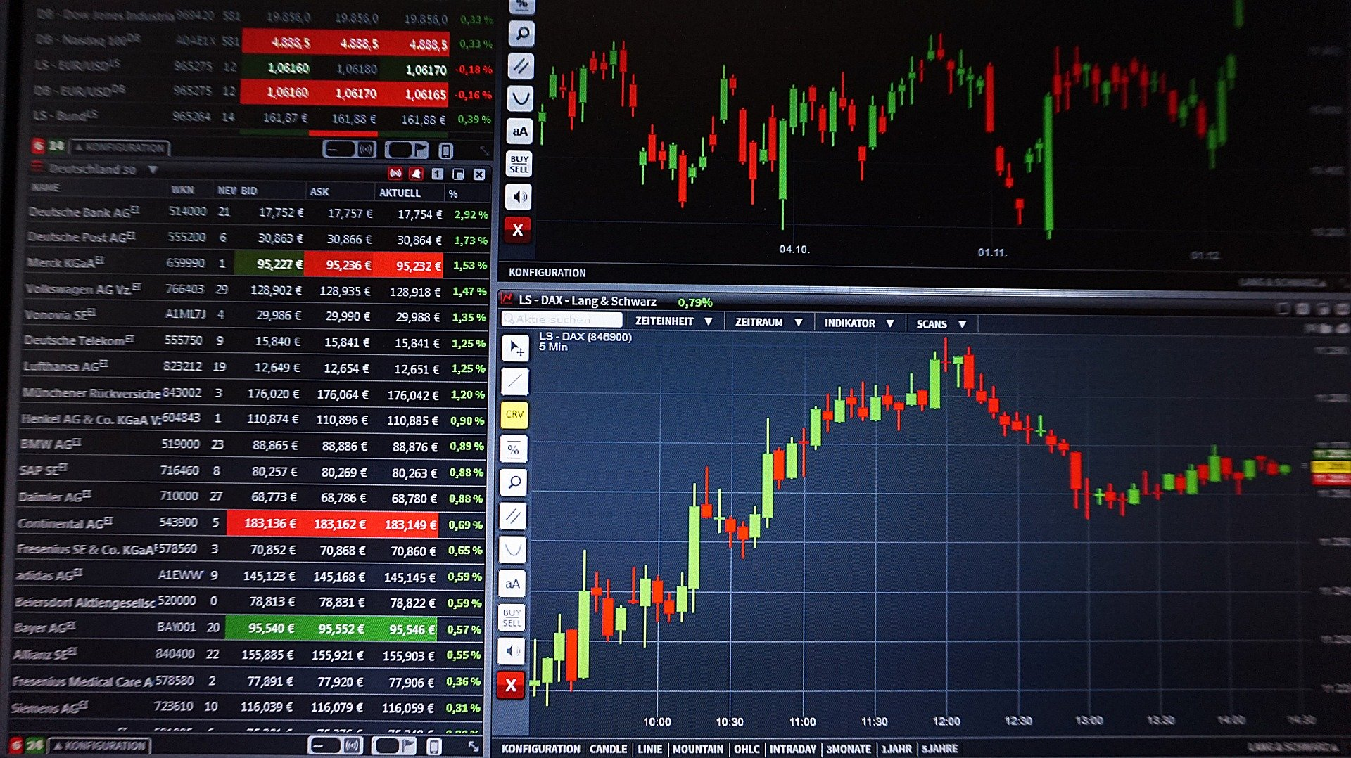 Read more about the article As análises feitas por investidores – Parte 1